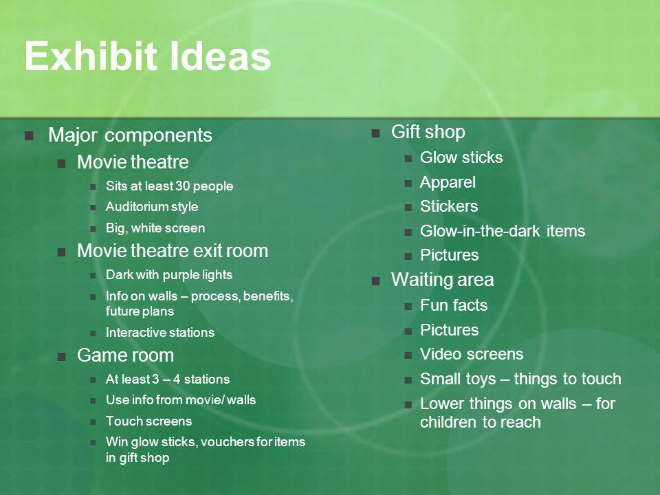 Exhibit Ideas Major components Movie theatre Sits at least 30 people Auditorium style Big, white screen Movie theatre exit room Dark with purple lights Info on walls – process, benefits, future plans Interactive stations Game room At least 3 – 4 stations Use info from movie/ walls Touch screens Win glow sticks, vouchers for items in gift shop Gift shop Glow sticks Apparel Stickers Glow-in-the-dark items Pictures Waiting area Fun facts Pictures Video screens Small toys – things to touch Lower things on walls – for children to reach
