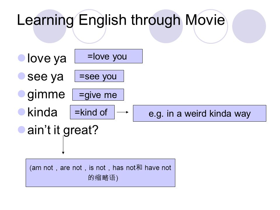 Learning English through Movie love ya see ya gimme kinda aint it great? (am not are not is not has not have not ) =kind of =give me =see you =love yo