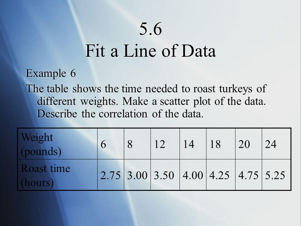 5.6 Fit a Line of Data Example 6 The table shows the time needed to roast turkeys of different weights. Make a scatter plot of the data. Describe the