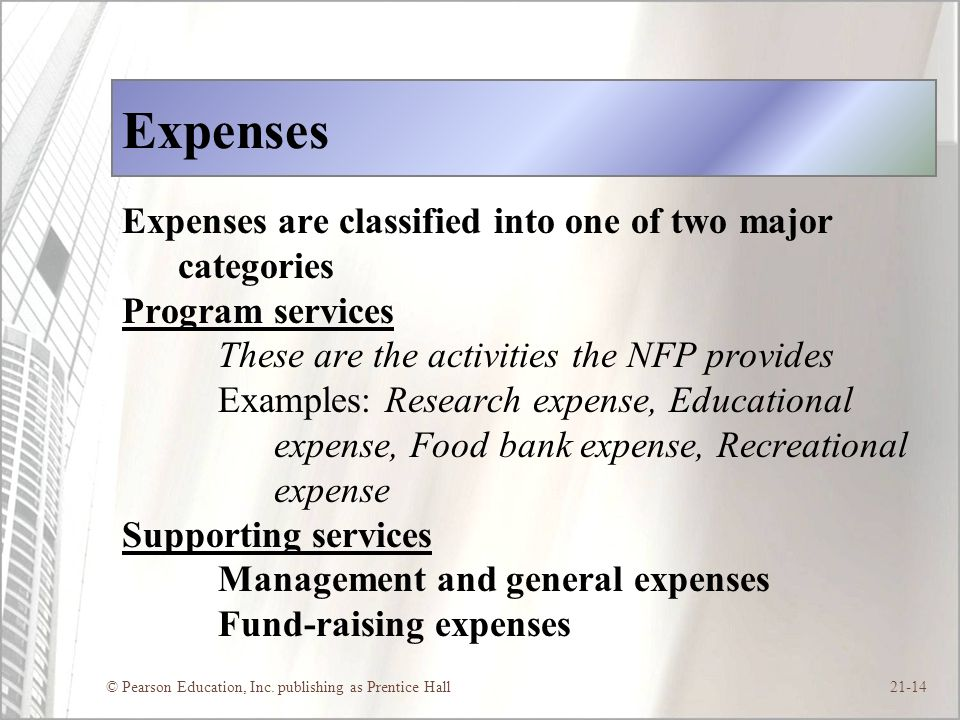 © Pearson Education, Inc. publishing as Prentice Hall21-14 Expenses Expenses are classified into one of two major categories Program services These ar