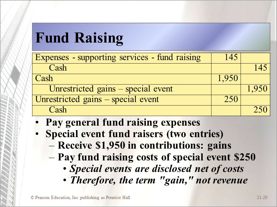 © Pearson Education, Inc. publishing as Prentice Hall21-20 Fund Raising Pay general fund raising expenses Special event fund raisers (two entries) –Re
