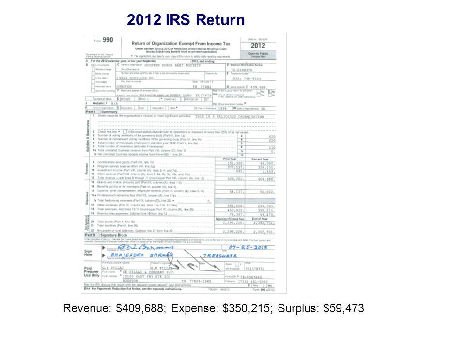 2012 IRS Return Revenue: $409,688; Expense: $350,215; Surplus: $59,473
