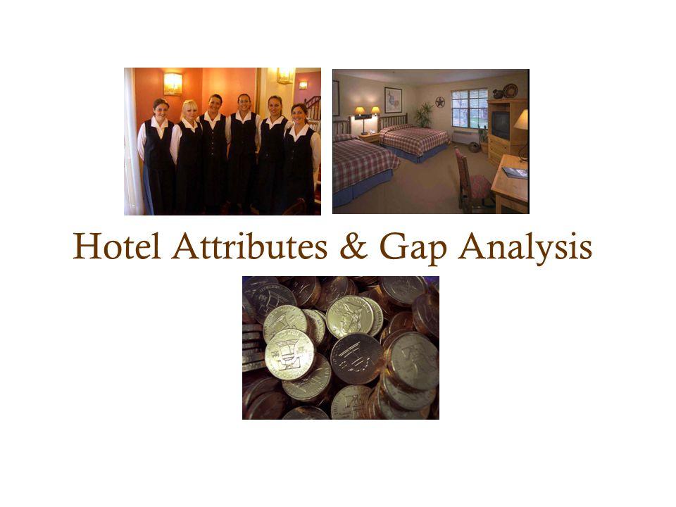 Hotel Attributes & Gap Analysis