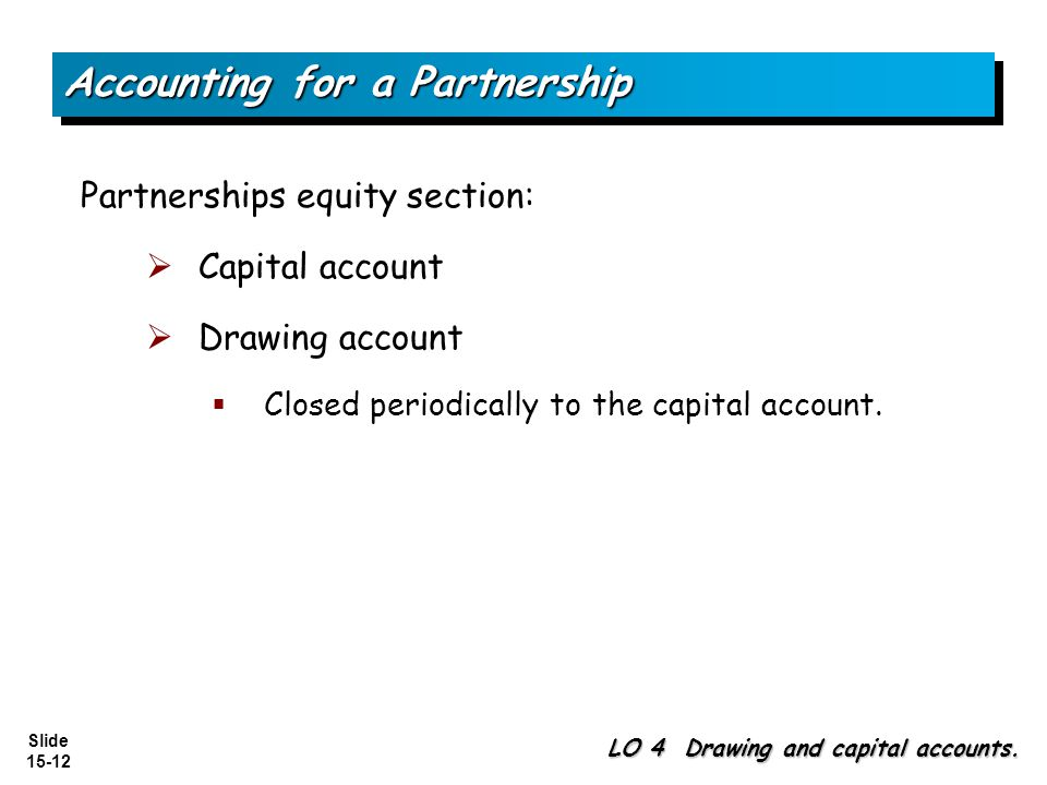 Slide 15-12 Partnerships equity section: Capital account Drawing account Closed periodically to the capital account.