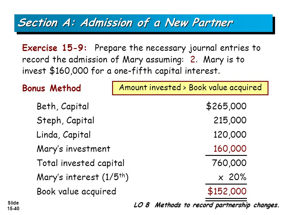Slide 15-40 Exercise 15-9: Prepare the necessary journal entries to record the admission of Mary assuming: 2. Mary is to invest $160,000 for a one-fif