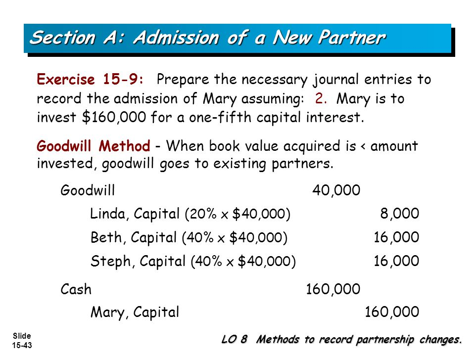 Slide 15-43 Exercise 15-9: Prepare the necessary journal entries to record the admission of Mary assuming: 2. Mary is to invest $160,000 for a one-fif