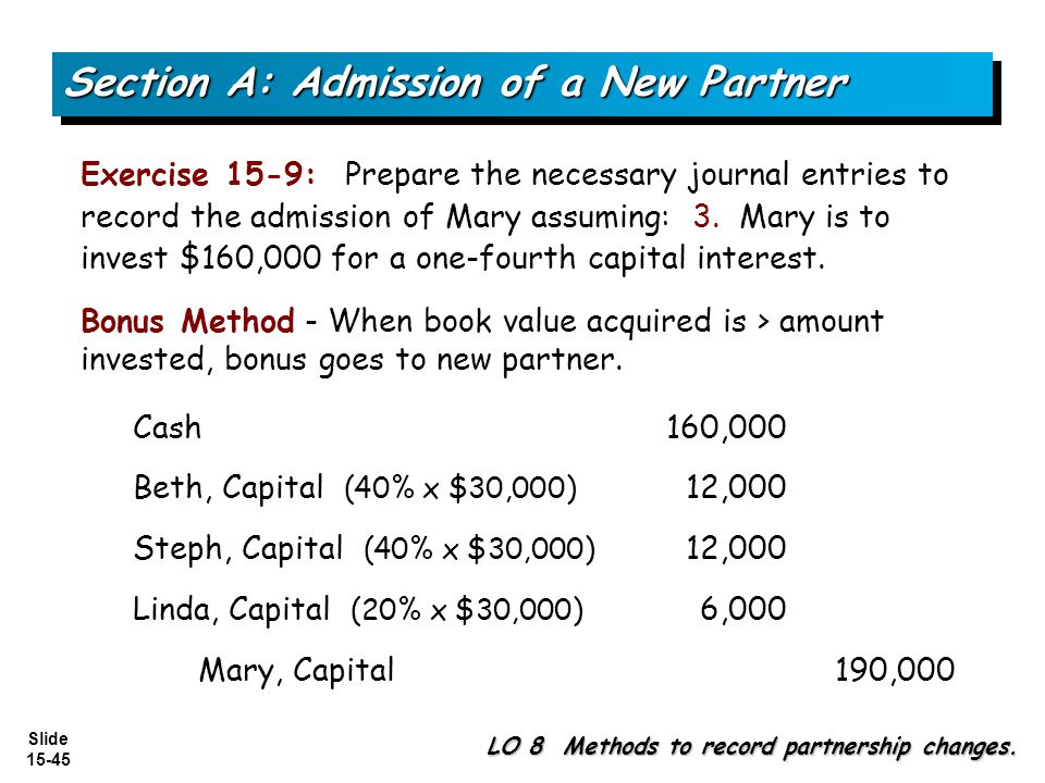 Slide 15-45 Exercise 15-9: Prepare the necessary journal entries to record the admission of Mary assuming: 3. Mary is to invest $160,000 for a one-fou