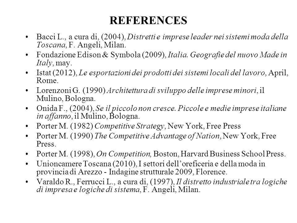 REFERENCES Bacci L., a cura di, (2004), Distretti e imprese leader nei sistemi moda della Toscana, F.