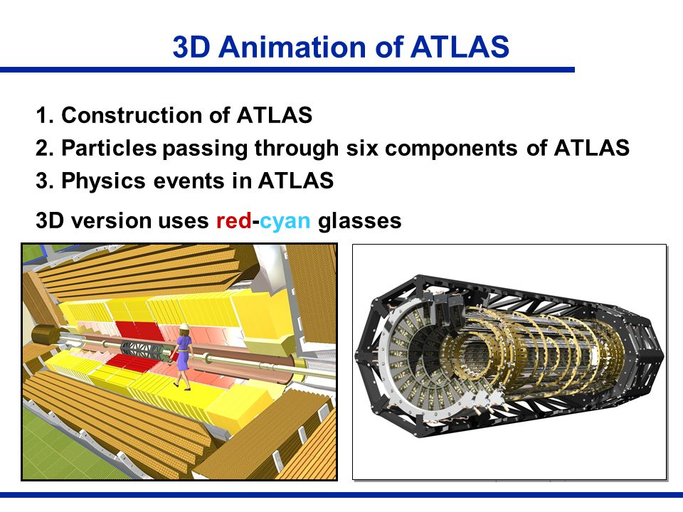 M. Barnett 1 | EPPOG | April 2006 1.Construction of ATLAS 2.Particles passing through six components of ATLAS 3.Physics events in ATLAS 3D version use