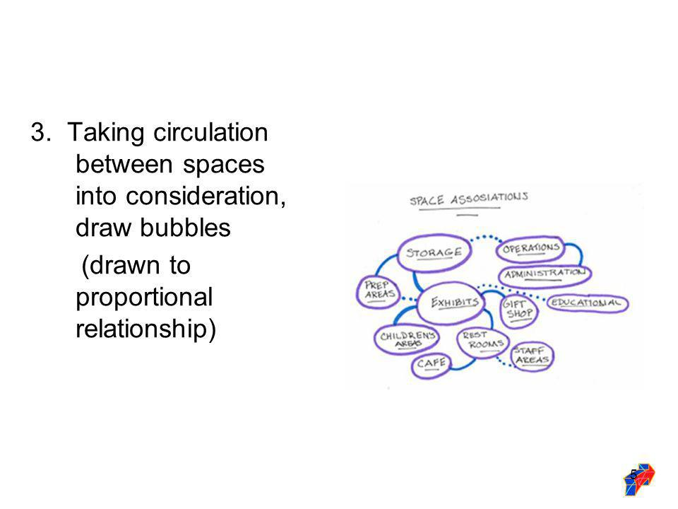 5 3. Taking circulation between spaces into consideration, draw bubbles (drawn to proportional relationship)