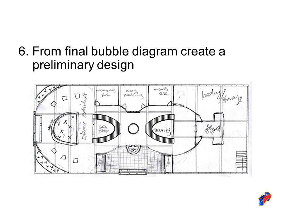 8 6. From final bubble diagram create a preliminary design