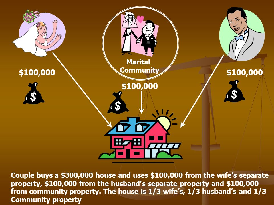 Marital Community $100,000 Couple buys a $300,000 house and uses $100,000 from the wifes separate property, $100,000 from the husbands separate property and $100,000 from community property.
