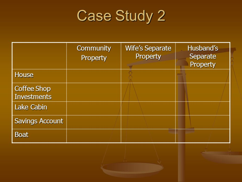 Case Study 2 CommunityProperty Wifes Separate Property Husbands Separate Property House Coffee Shop Investments Lake Cabin Savings Account Boat