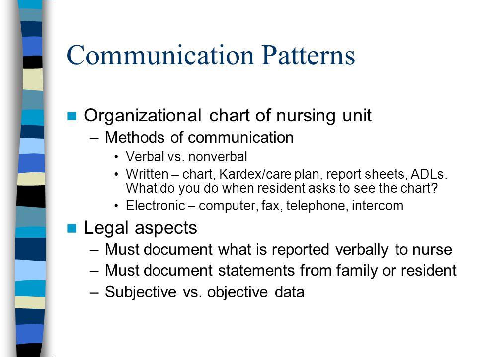 Communication Patterns Organizational chart of nursing unit –Methods of communication Verbal vs. nonverbal Written – chart, Kardex/care plan, report s