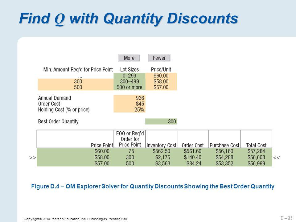 D – 23 Copyright © 2010 Pearson Education, Inc. Publishing as Prentice Hall. Find Q with Quantity Discounts Figure D.4 – OM Explorer Solver for Quanti