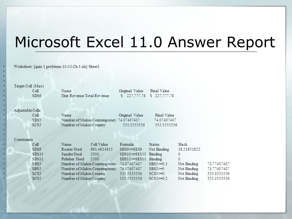 Microsoft Excel 11.0 Answer Report Worksheet: [quiz 1 problems 10-13 Ch 3.xls] Sheet1 Target Cell (Max) CellName Original Value Final Value $D$6Unit Revenue Total Revenue $ 227,777.78 $ 227,777.78 Adjustable Cells CellName Original Value Final Value $B$5Number of Makes Contemporary 74.07407407 74.07407407 $C$5Number of Makes Country 555.5555556 555.5555556 Constraints CellNameCell ValueFormulaStatusSlack $D$9Router Used981.4814815$D$9<=$E$9Not Binding18.51851852 $D$10Sander Used2000$D$10<=$E$10Binding0 $D$11Polisher Used1500$D$11<=$E$11Binding0 $B$5Number of Makes Contemporary74.07407407$B$5>=0.3Not Binding73.77407407 $B$5Number of Makes Contemporary74.07407407$B$5>=0Not Binding73.77407407 $C$5Number of Makes Country 555.5555556$C$5>=0Not Binding555.3555556 $C$5Number of Makes Country 555.5555556$C$5>=0.2Not Binding555.3555556