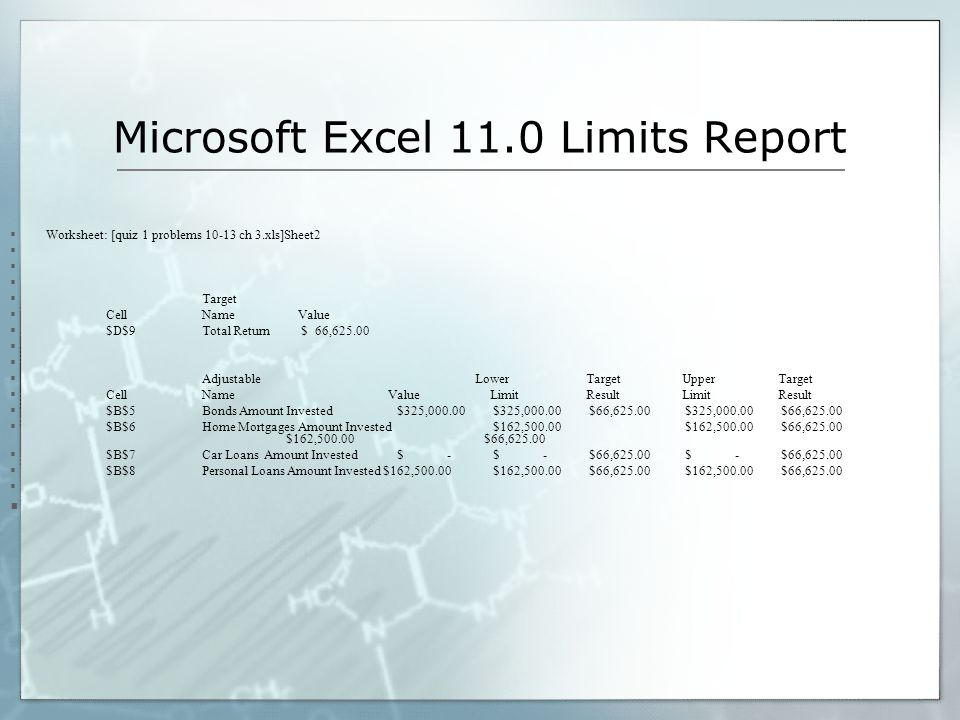 Microsoft Excel 11.0 Limits Report Worksheet: [quiz 1 problems 10-13 ch 3.xls]Sheet2 Target CellNameValue $D$9Total Return $ 66,625.00 Adjustable LowerTargetUpperTarget CellName ValueLimitResultLimitResult $B$5Bonds Amount Invested $325,000.00 $325,000.00 $66,625.00 $325,000.00 $66,625.00 $B$6Home Mortgages Amount Invested $162,500.00 $162,500.00 $66,625.00 $162,500.00 $66,625.00 $B$7Car Loans Amount Invested $ - $ - $66,625.00 $ - $66,625.00 $B$8Personal Loans Amount Invested $162,500.00 $162,500.00 $66,625.00 $162,500.00 $66,625.00