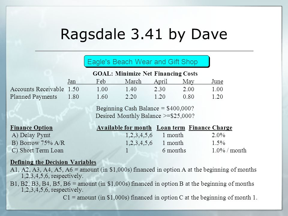 Ragsdale 3.41 by Dave GOAL: Minimize Net Financing Costs Jan Feb March April May June Accounts Receivable1.501.001.402.302.001.00 Planned Payments1.801.602.201.200.801.20 Beginning Cash Balance = $400,000.