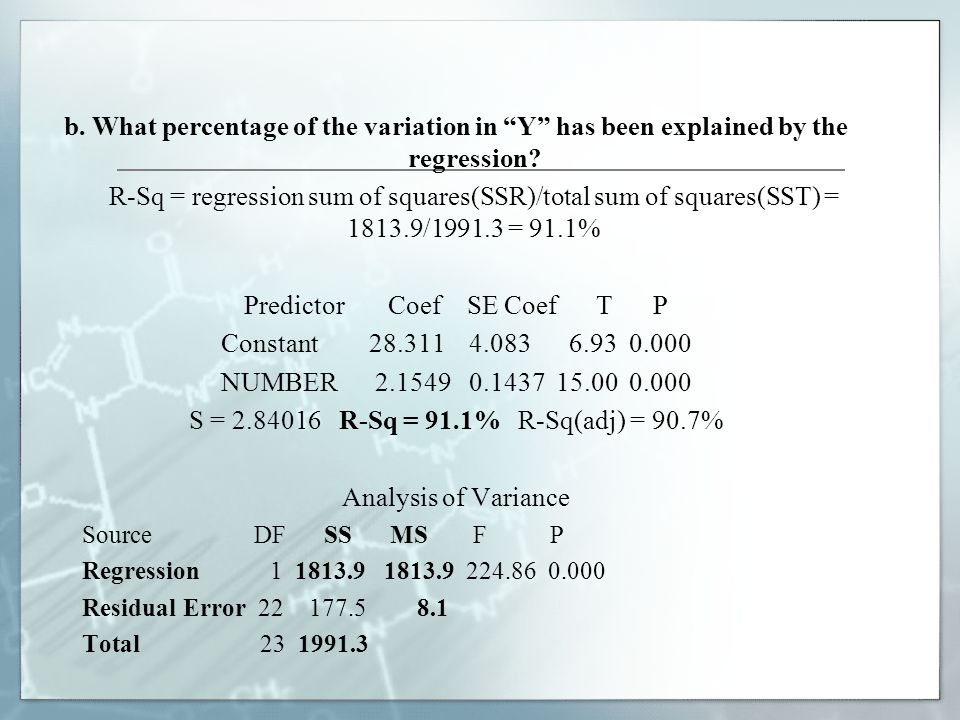 b.What percentage of the variation in Y has been explained by the regression.