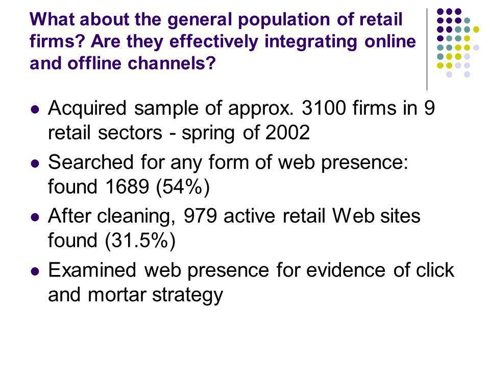 What about the general population of retail firms.