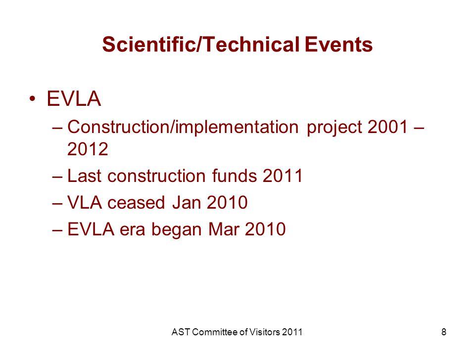 Scientific/Technical Events EVLA –Construction/implementation project 2001 – 2012 –Last construction funds 2011 –VLA ceased Jan 2010 –EVLA era began Mar 2010 AST Committee of Visitors 20118