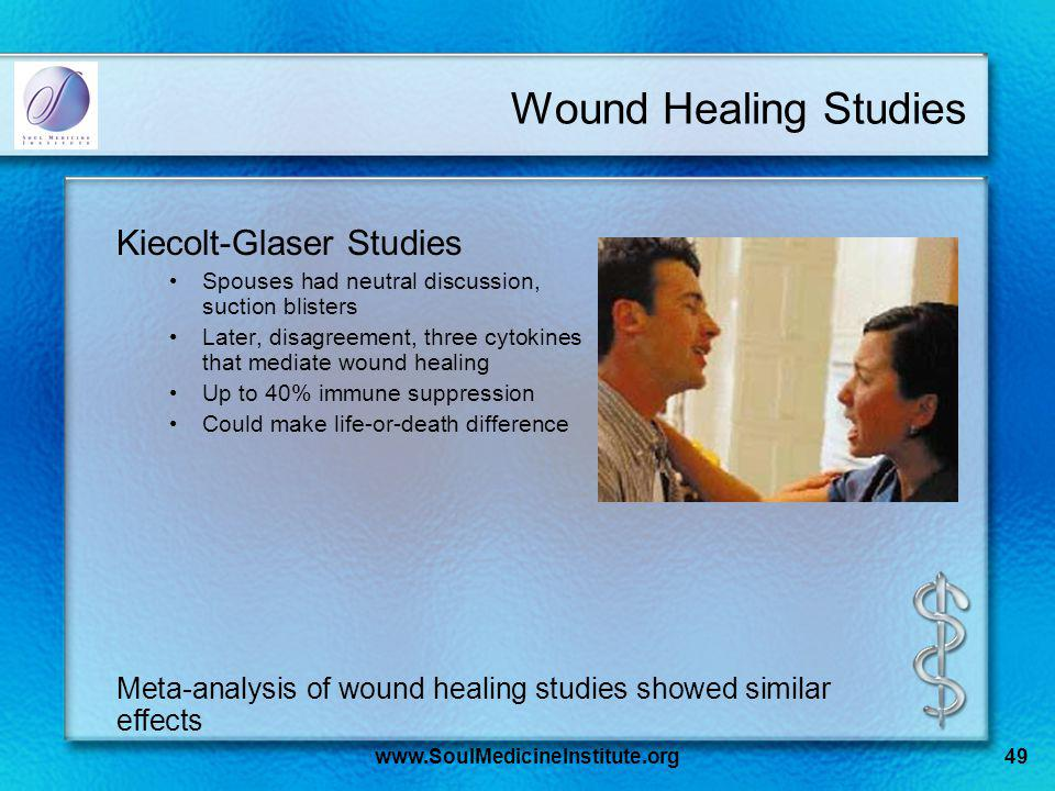 www.SoulMedicineInstitute.org49 Wound Healing Studies Kiecolt-Glaser Studies Spouses had neutral discussion, suction blisters Later, disagreement, three cytokines that mediate wound healing Up to 40% immune suppression Could make life-or-death difference Meta-analysis of wound healing studies showed similar effects