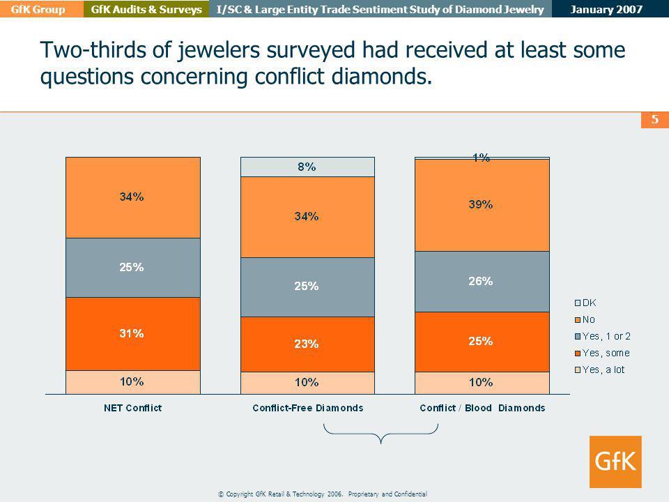 GfK Group January 2007 GfK Audits & Surveys I/SC & Large Entity Trade Sentiment Study of Diamond Jewelry © Copyright GfK Retail & Technology 2006. Pro