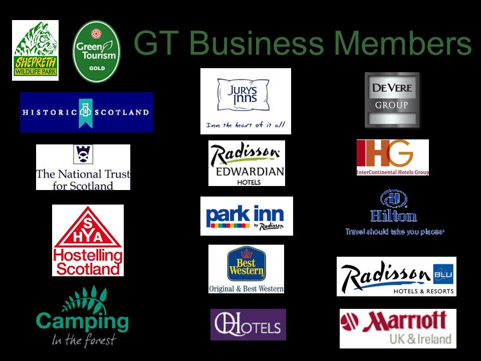 GT Business Members