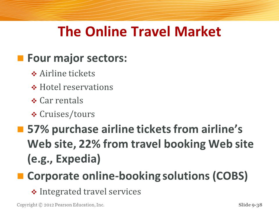 The Online Travel Market Four major sectors: Airline tickets Hotel reservations Car rentals Cruises/tours 57% purchase airline tickets from airlines W