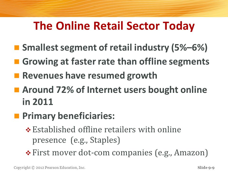 The Online Retail Sector Today Smallest segment of retail industry (5%–6%) Growing at faster rate than offline segments Revenues have resumed growth A