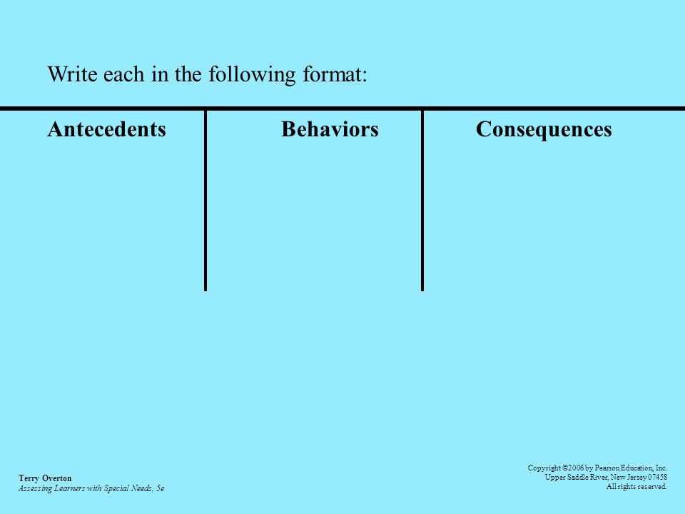 Write each in the following format: Antecedents Behaviors Consequences Terry Overton Assessing Learners with Special Needs, 5e Copyright ©2006 by Pearson Education, Inc.