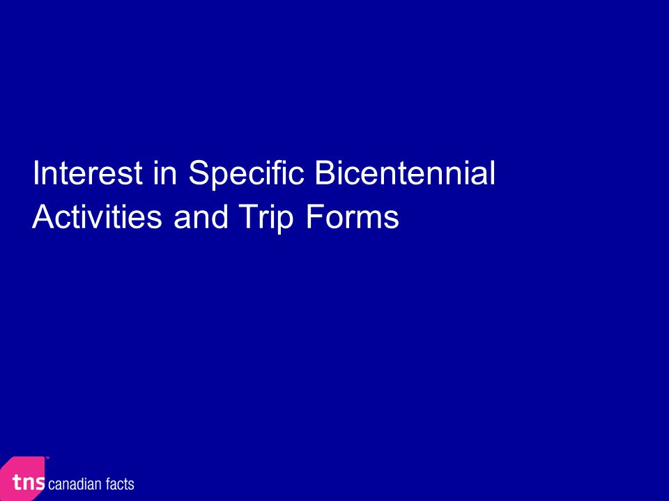 20 Interest In Specific Bicentennial Attractions, Events, And Exhibits Among total travelers Q5WM.Apart from your overall interest in attending the celebrations, please indicate how much interest you have in each of the following type of attractions, events, or exhibits that could be part of the War of 1812 bicentennial activities.