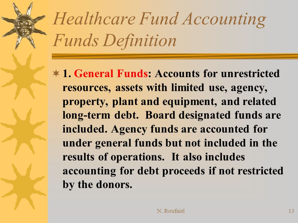 N. Roufaiel12 Healthcare Fund Accounting Balance Sheet Unrestricted GF Funds: –Current Assets –Other Assets –Current liabilities –Long-term Liabilitie