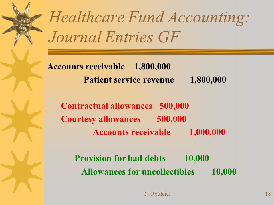 N. Roufaiel17 Healthcare Fund Accounting: Journal Entries Sample Journal Entries: The following describes activities taken by Vassar Hospital non-for-