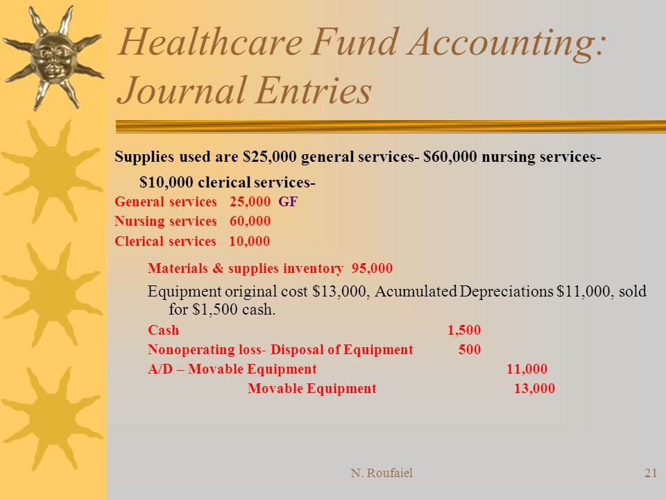 N. Roufaiel20 Healthcare Fund Accounting: Journal Entries Income and gains from investments, unrestricted endowments, transfer of endowment principal
