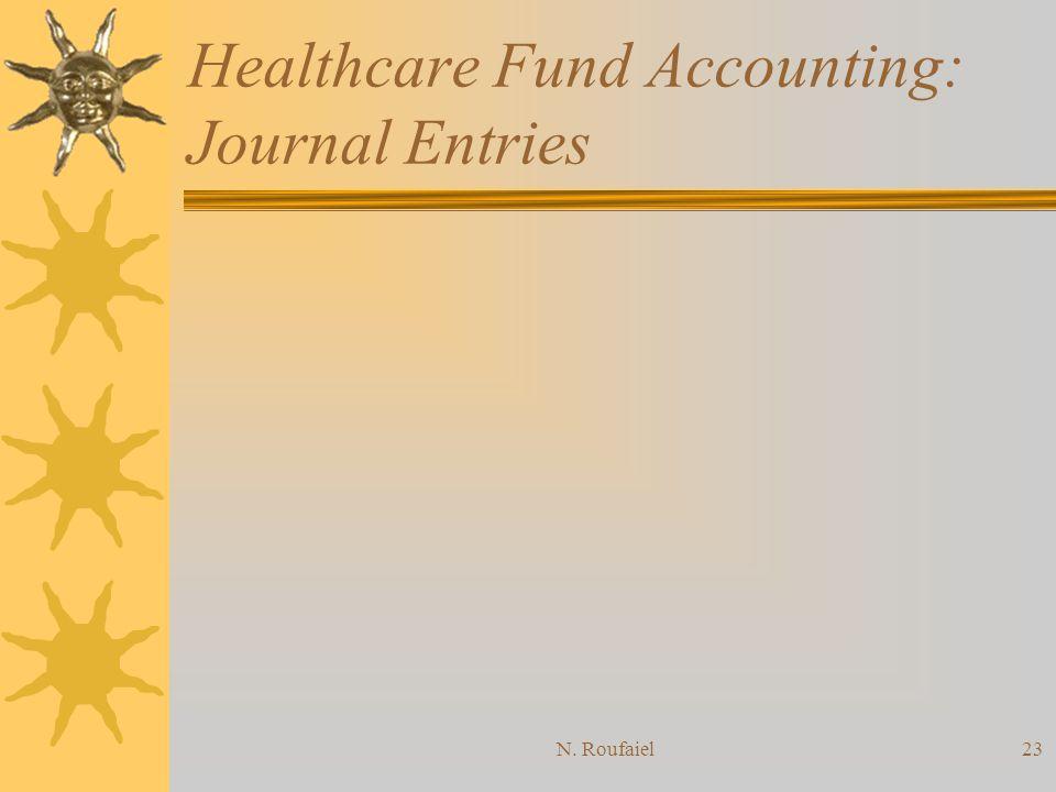 N. Roufaiel22 Healthcare Fund Accounting: Journal Entries Vassar Hospital recognizes depreciation on its equipment $70,000, building $40,000 GF Deprec
