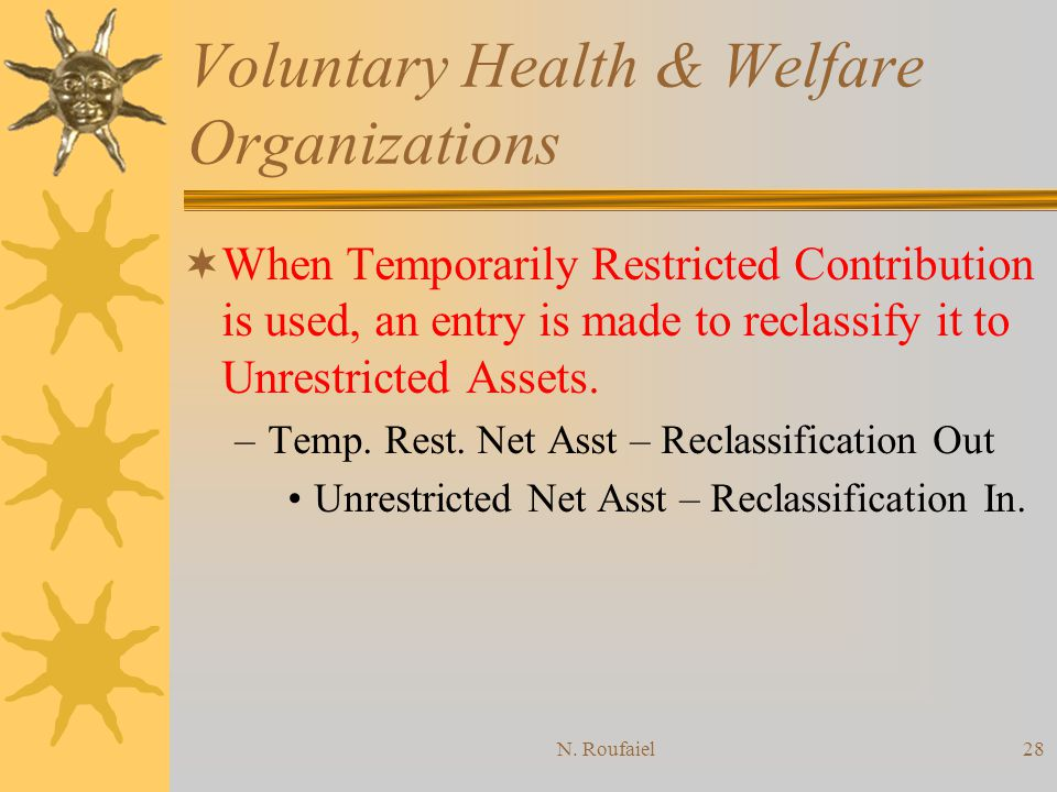 N. Roufaiel27 Voluntary Health & Welfare Organizations The following are selected transactions for Neighborhood Assistance Fund (VHWO): 1.Received unr