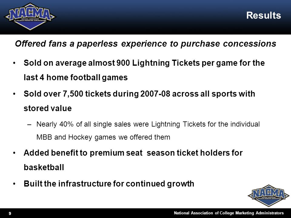 9 National Association of College Marketing Administrators Results Sold on average almost 900 Lightning Tickets per game for the last 4 home football