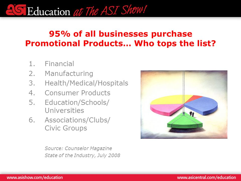 95% of all businesses purchase Promotional Products… Who tops the list.