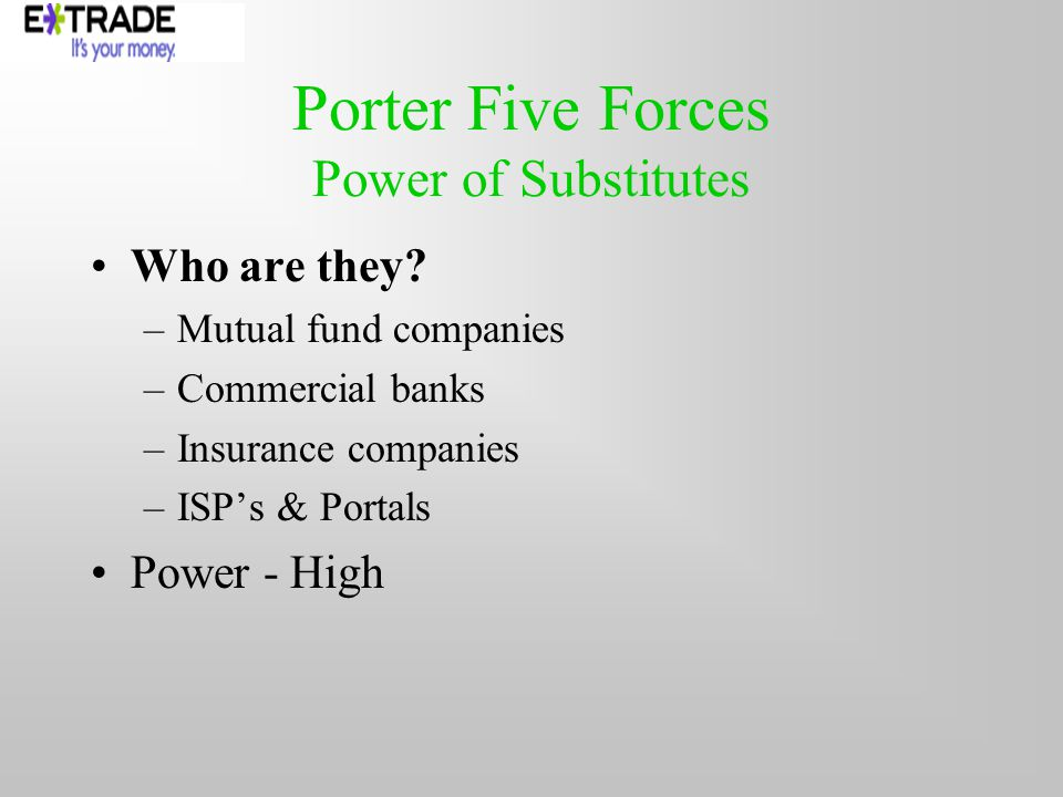 Porter Five Forces Power of Substitutes Who are they? –Mutual fund companies –Commercial banks –Insurance companies –ISPs & Portals Power - High