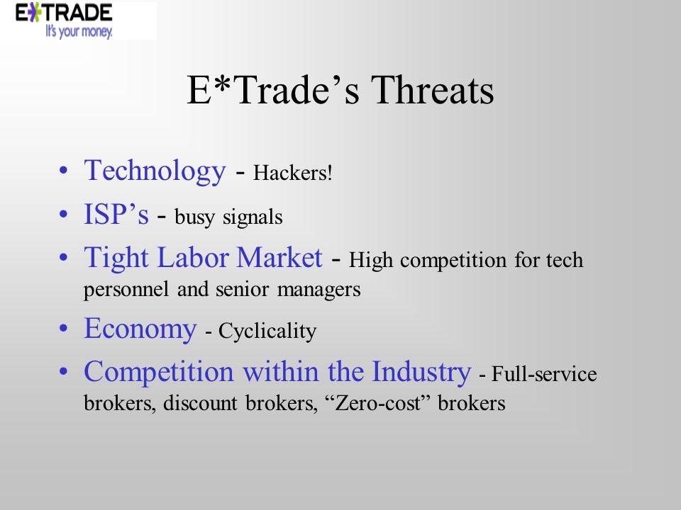 E*Trades Threats Technology - Hackers.