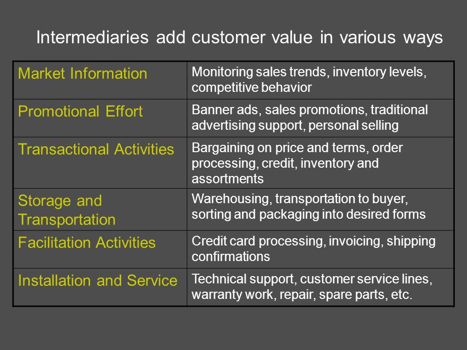 Market Information Monitoring sales trends, inventory levels, competitive behavior Promotional Effort Banner ads, sales promotions, traditional advert