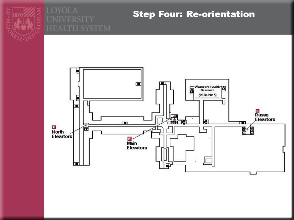 Step Four: Re-orientation