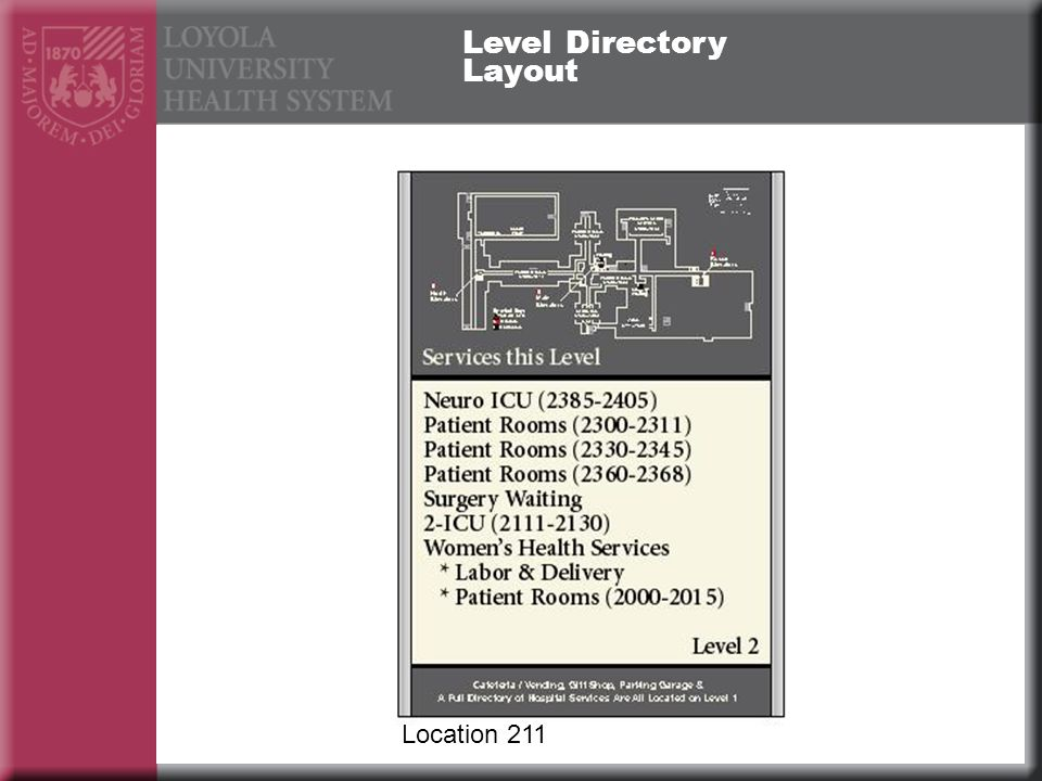 Level Directory Layout Location 211