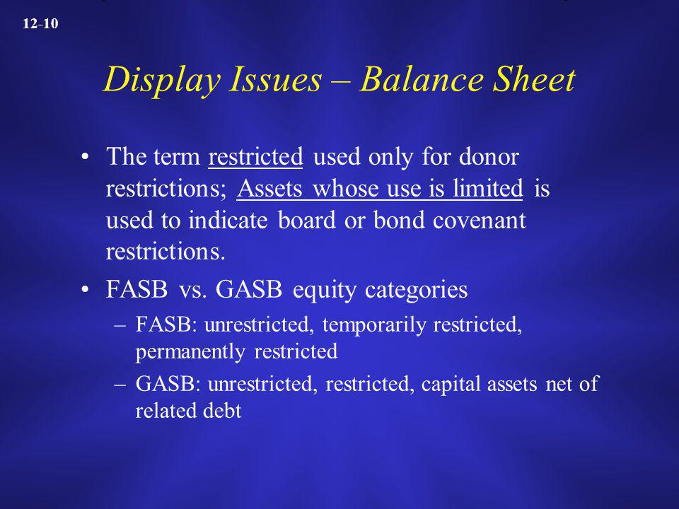 12-10 Display Issues – Balance Sheet The term restricted used only for donor restrictions; Assets whose use is limited is used to indicate board or bond covenant restrictions.