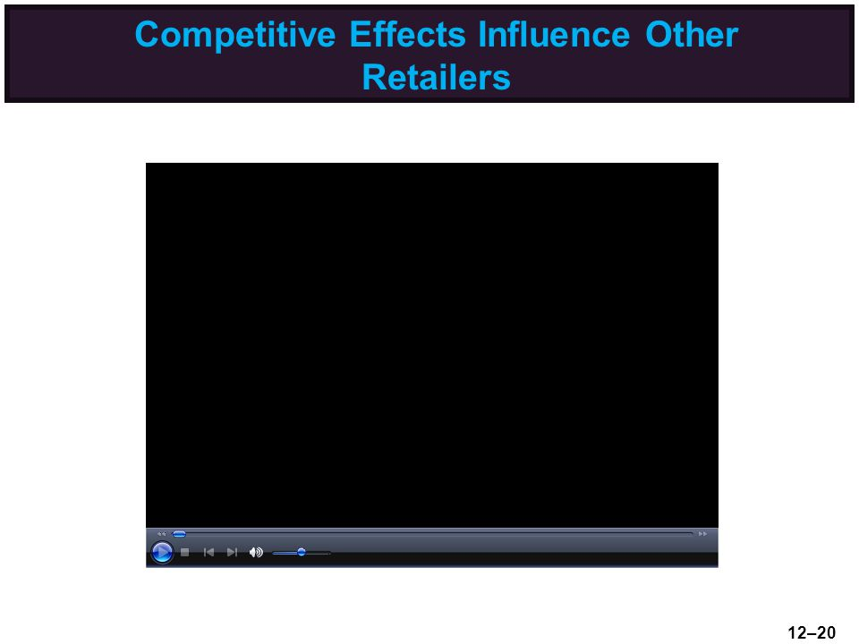 Competitive Effects Influence Other Retailers 12–20