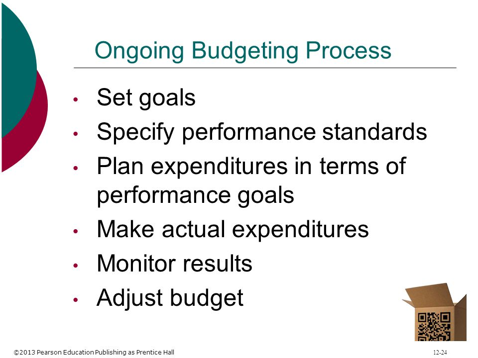 ©2013 Pearson Education Publishing as Prentice Hall 12-24 Ongoing Budgeting Process Set goals Specify performance standards Plan expenditures in terms