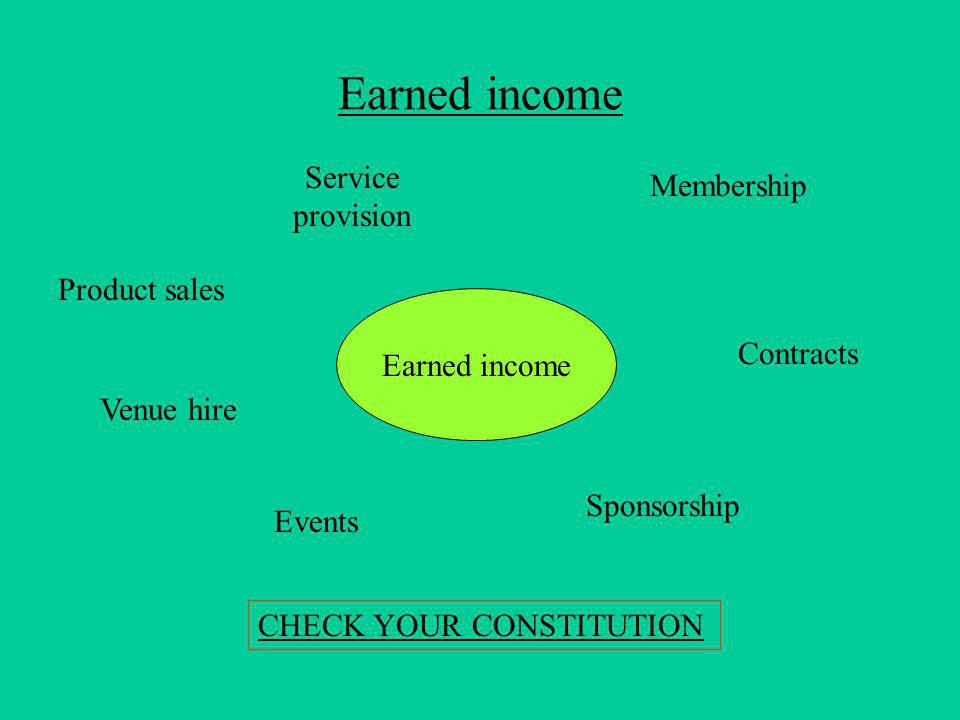 Earned income Service provision Venue hire Product sales Contracts Sponsorship Earned income CHECK YOUR CONSTITUTION Membership Events