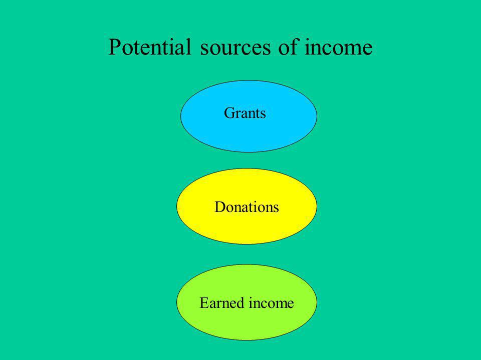 Potential sources of income Grants Donations Earned income