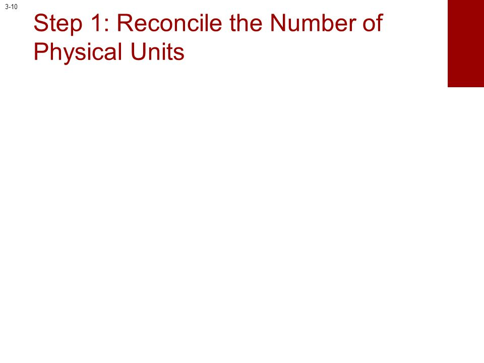 Step 1: Reconcile the Number of Physical Units 3-10
